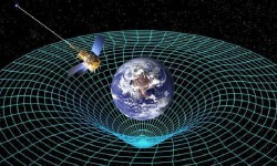 teoria de las cuerdas