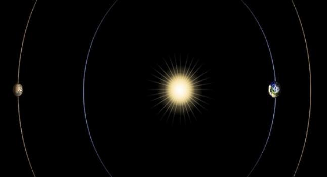 alineacion sol tierra marte