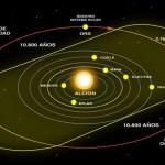 Mensaje de la Actual Transición Cósmico-Planetaria