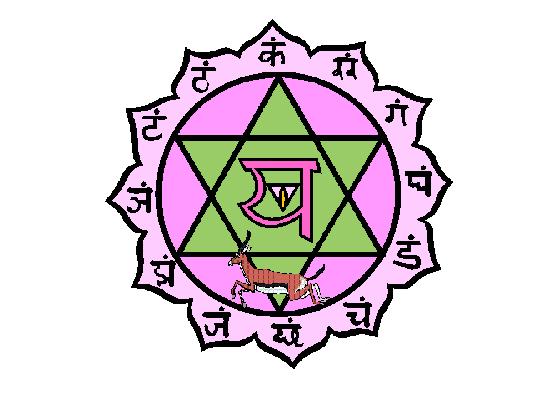 Cuarto Chakra | Shurya.com