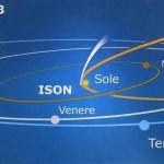 El Cometa ISON y las profecías de Parraviccini