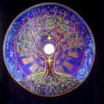 Que son los Mandalas y como Interpretarlos