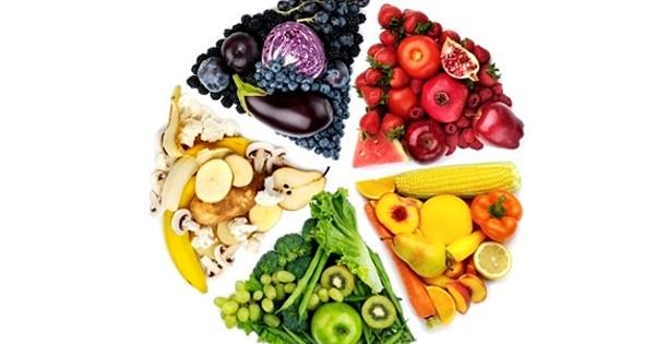 Propiedades de las Frutas y verduras por su color