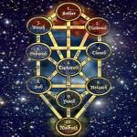 ¿Qué son las Sefirot del Árbol de la Vida?