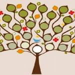 ¿Cuál es el nivel de consciencia de tu árbol genealógico?