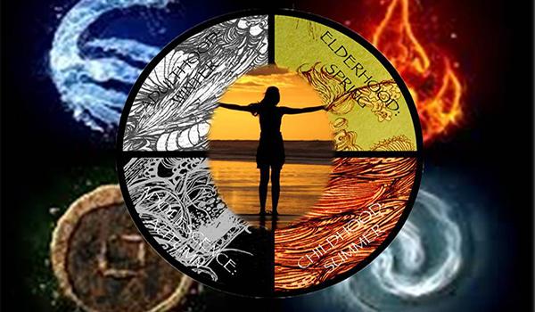Ritual cual es tu lugar en el trama de la vida y el ser