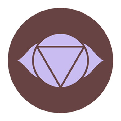 El chakra del tercer ojo (Ajna)